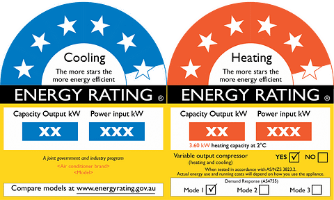 Energy rating label